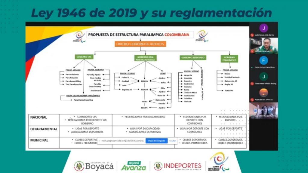 El Sistema Paralímpico Colombiano se reestructurará de acuerdo con la Ley 1946 de 2019